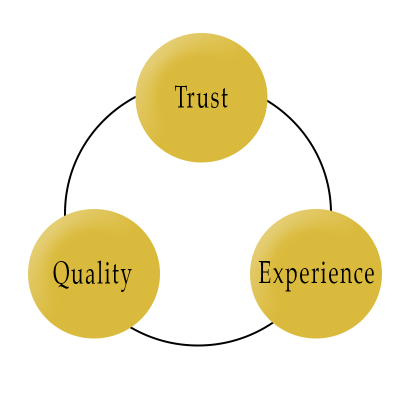 Trust, Quality & Experience Matter to AW Homes, Custom Home Builder